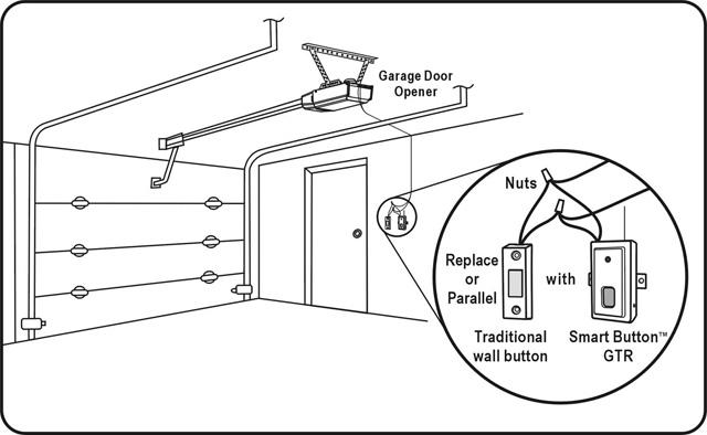 skylink g6vr universal garage door opener visor remote