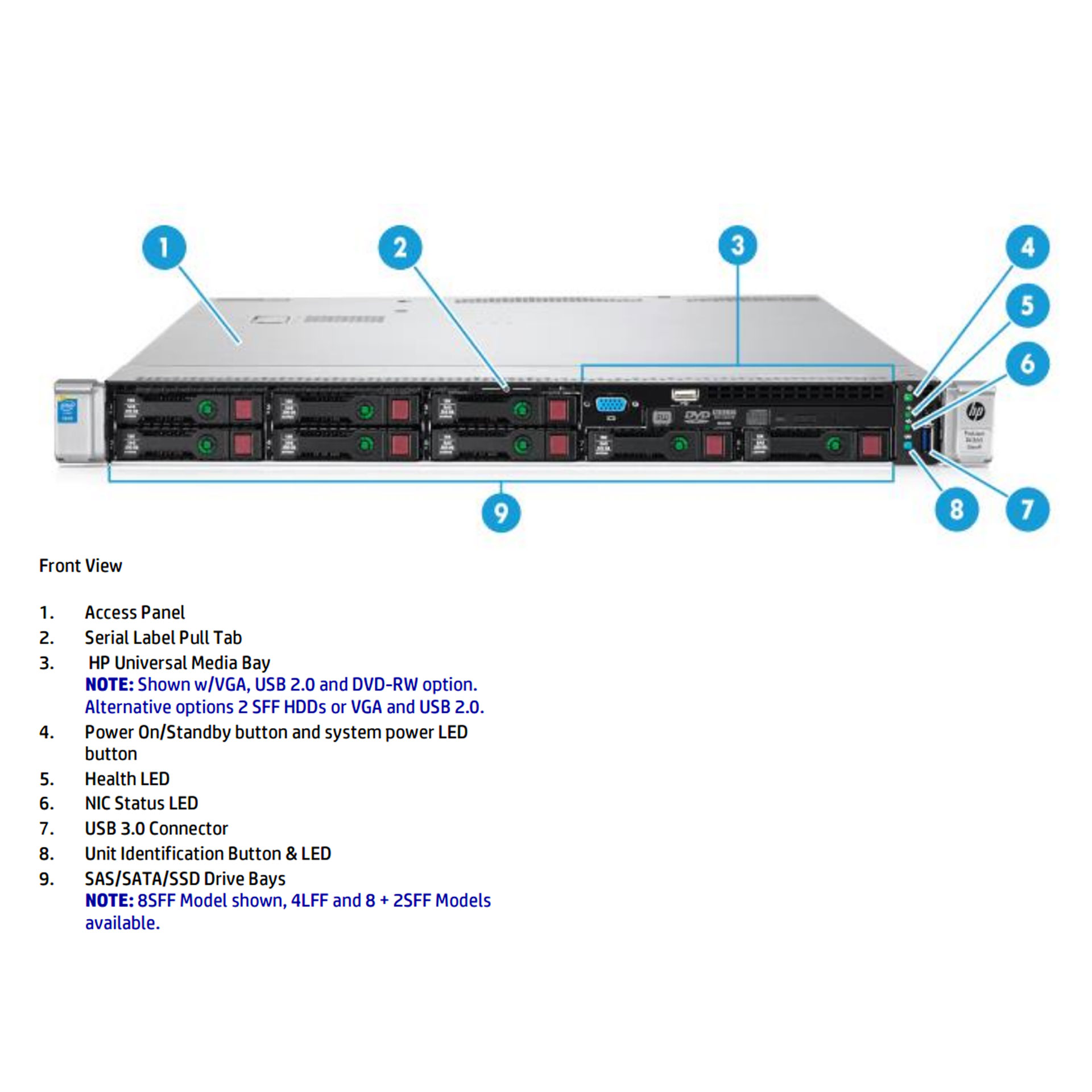 HPE SB ProLiant DL360 Gen9 Xeon E5-2643V3 32 GB 800080-S01